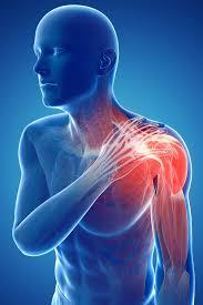 Have you got a frozen shoulder???